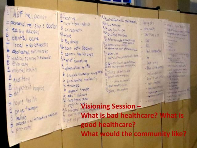brainstorming results from community meeting